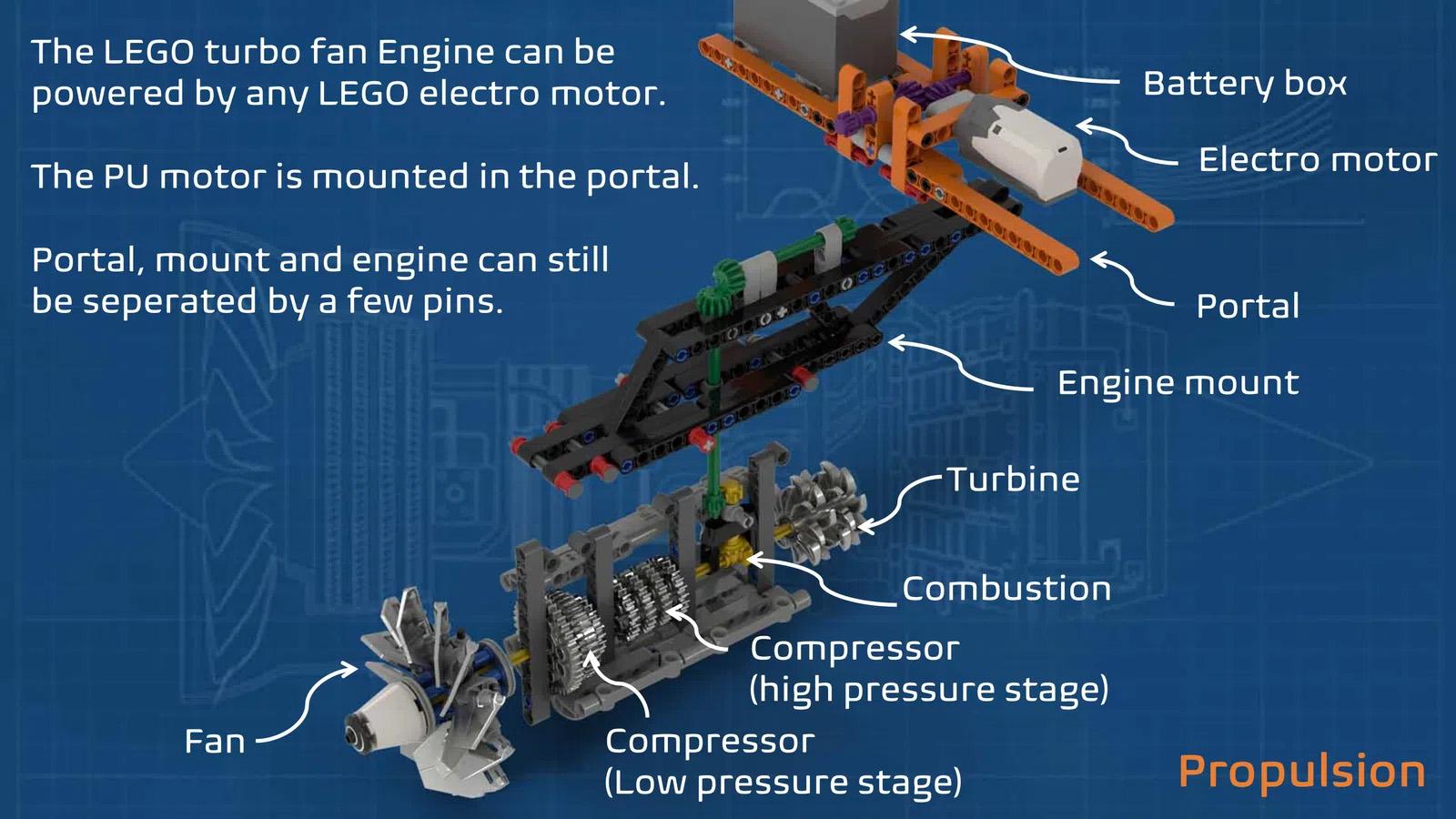 レゴアイデアで『航空エンジン研究所』が製品化レビュー進出!2021年第2回1万サポート獲得デザイン紹介